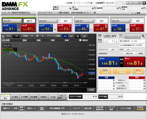 DMM FXで取引実績を作る
