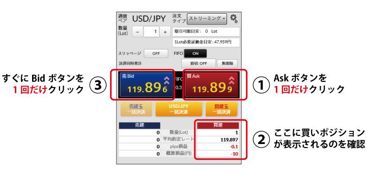 外為ジャパンFXで取引実績を作る